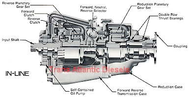 File Three Speed crash gearbox  schematic  Autocar Handbook  13th ed  1935 likewise Valve Mechanism Of I C Engine as well 05 Chrysler 300 Serpentine Belt Diagram as well Valves furthermore 310658562989. on main engine components